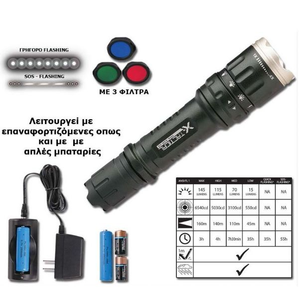 ALPIN TM-01R TORCH